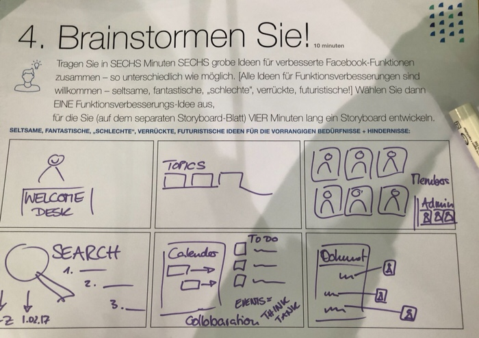 Design Sprint Facebook (c) Beate Mader