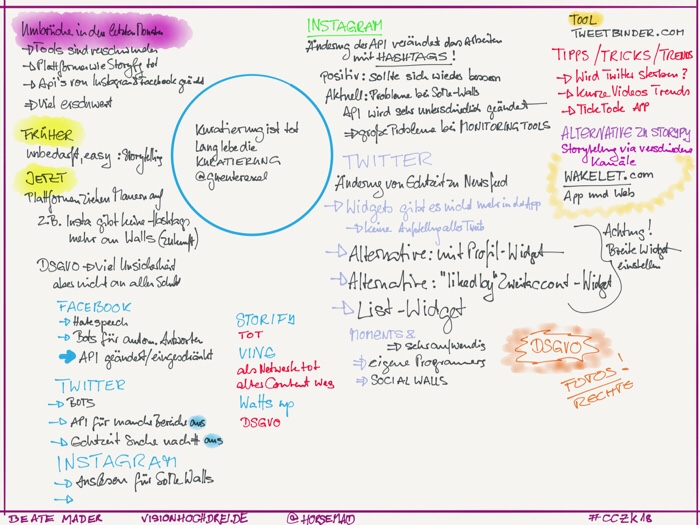 Sketchnotes by Beate Mader: Kuration ist tot - Kuration lebt! #cczk18