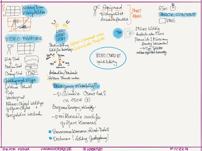 Sketchnotes by Beate Mader - Videos für Social Media