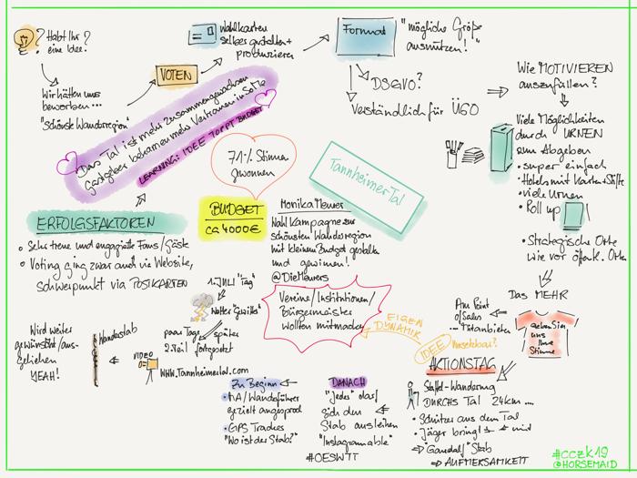 Sketchnotes (c) Beate Mader. Session von den Meurers zu Bewerbung als Wanderdestination Tannheimer Tal. #cczk19