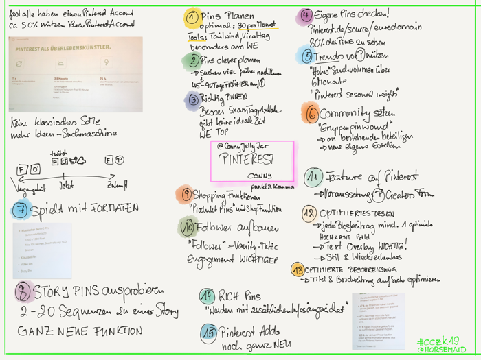 Sketchnotes (c) Beate Mader. Session: Pinterest. #cczk19
