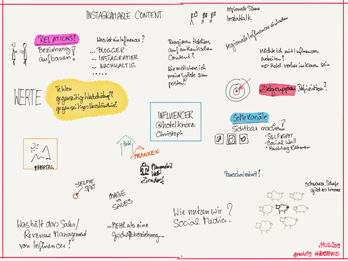 Sketchnotes (c) Beate Mader. Session zu Influencer #redc19
