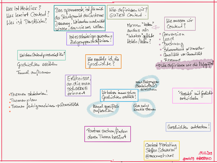 Sketchnotes (c) Beate Mader. Session Content Marketing beim #redc19