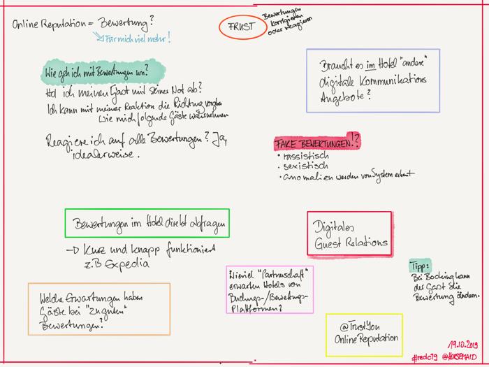 Sketchnotes (c) Beate Mader. Session Online Reputation beim #redc19