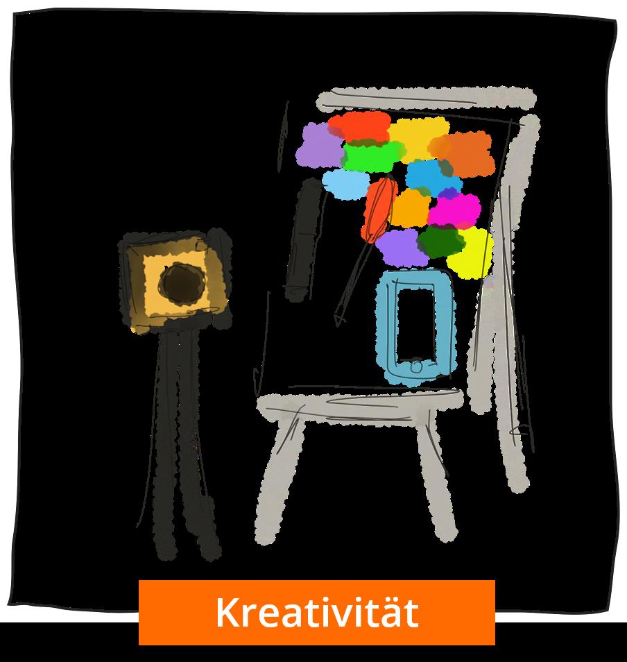 Beate Wiki: Kreativität