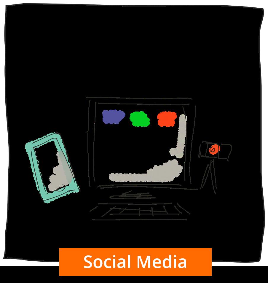 Beate Wiki: Social Media