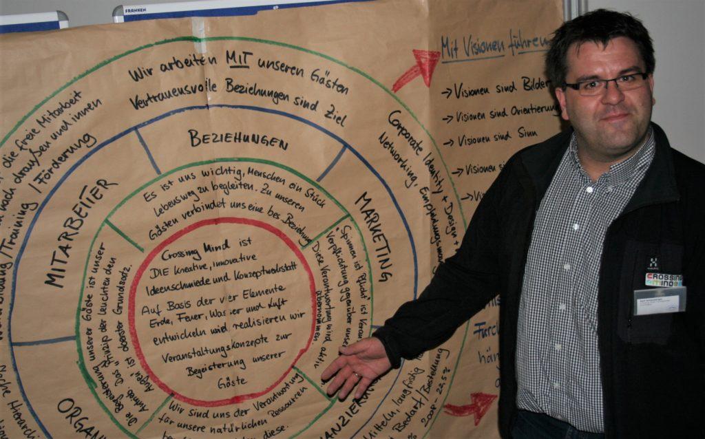 Ralf Schönberger 2008 bei GO Business.