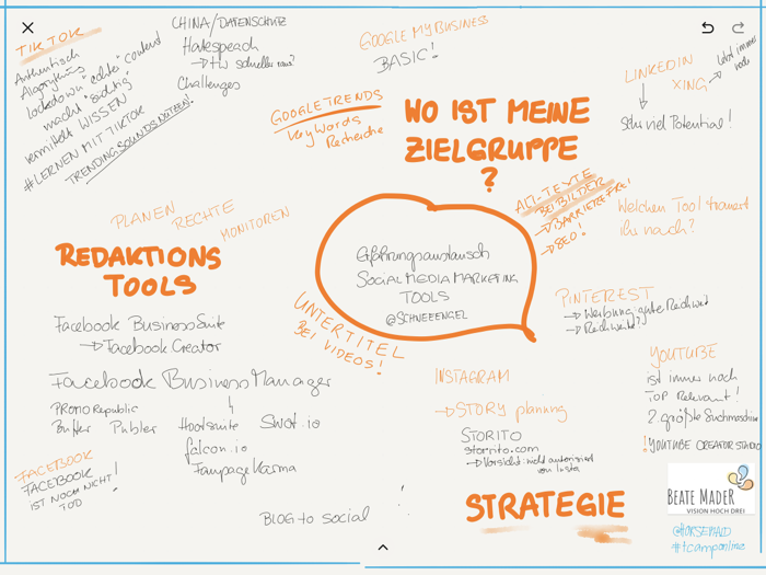Sketchnotes (c) Beate Mader. Social Media Marketing Tools.